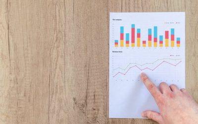 Powerful Business Metrics